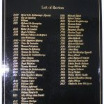 The Rectors' Board